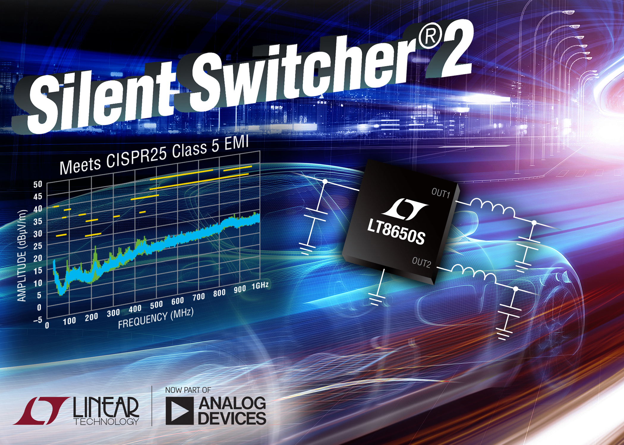 42V, dual 4A (IOUT), synchronous step-down silent switcher 2 delivers 94% efficiency at 2MHz and ultralow EMI emissions