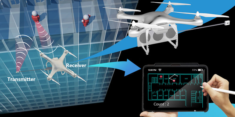 drone mounted scanner
